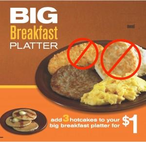 Gluten Free Breakfast at McDonald's - Celiac Bites - Can ...